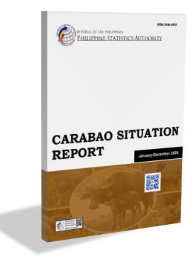 Carabao Situation Report