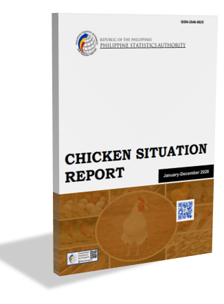 Chicken Situation Report