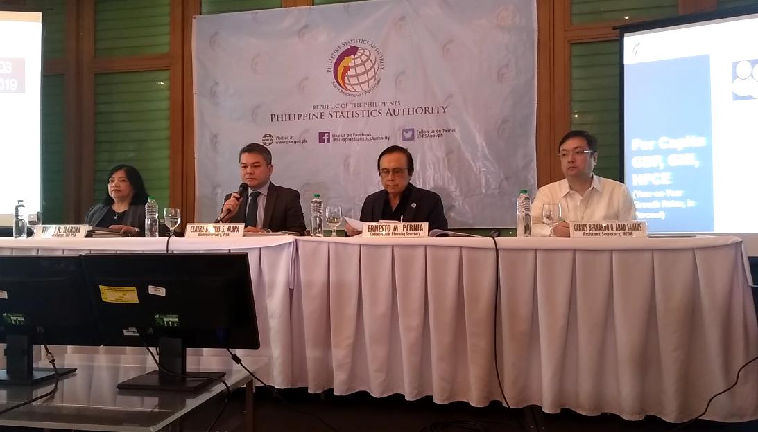 2019 Third Quarter Performance of the Philippine Economy