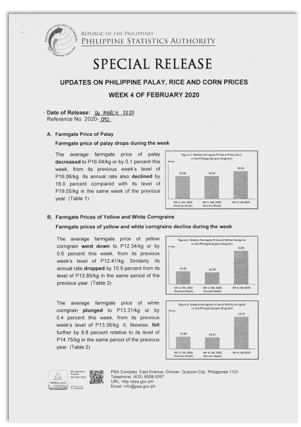 Updates on Palay, Rice and Corn Prices