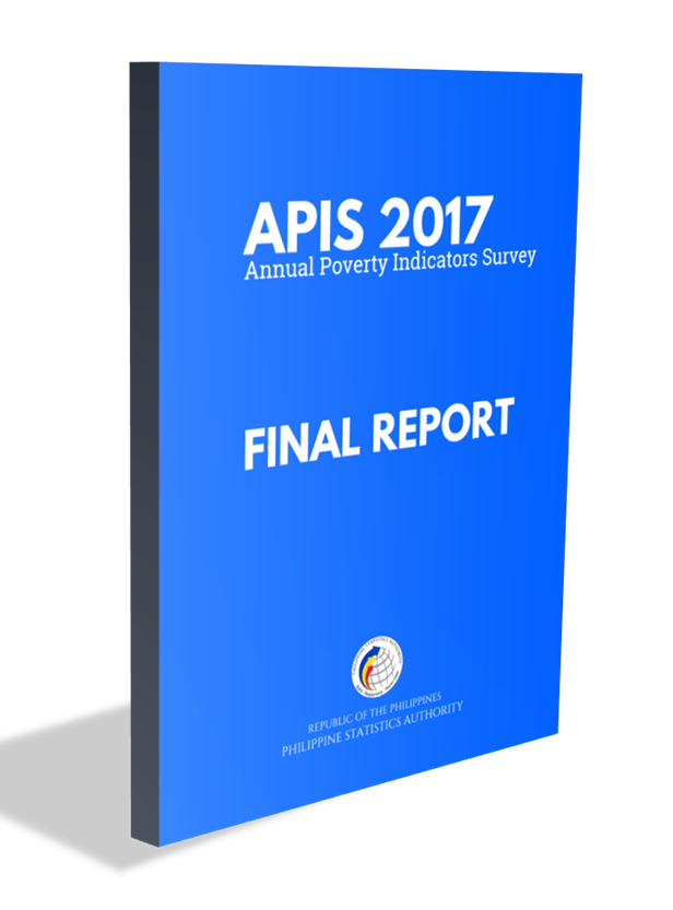 Annual Poverty Indicators Survey (APIS)