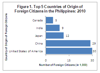 us expats in philippines