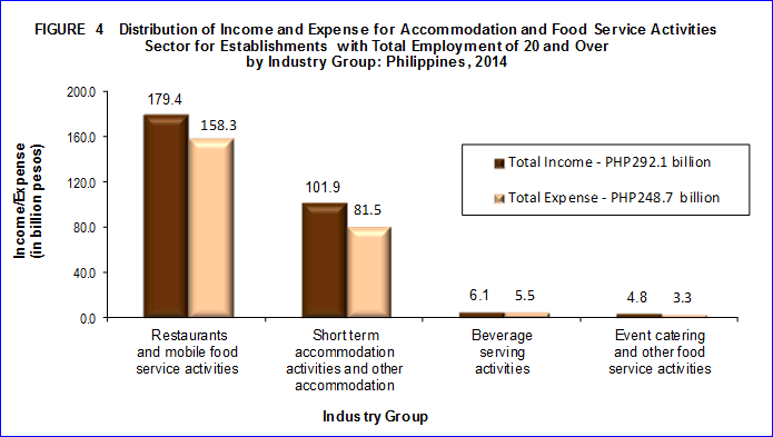 2014 Annual Survey of Philippine Business and Industry (ASPBI