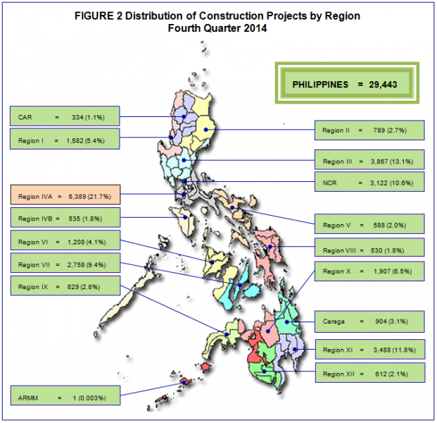Construction Statistics from Approved Building Permits for Fourth