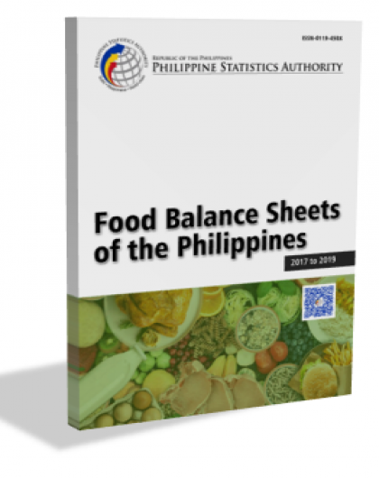 Food Balance Sheets of the Philippines
