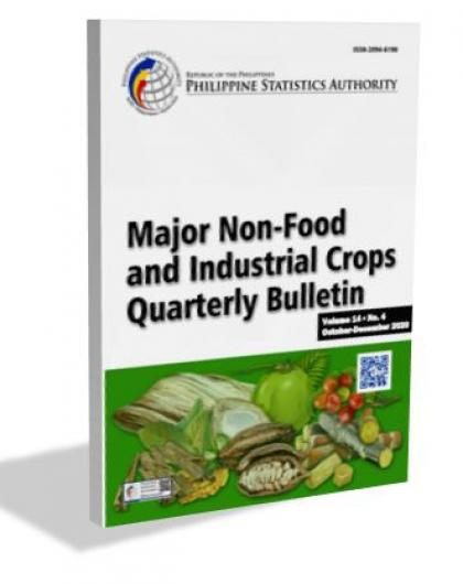 Major Non-Food and Industrial Crops Quarterly Bulletin