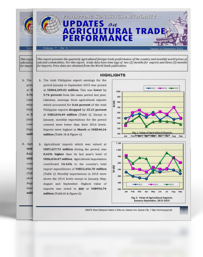 Updates on Agricultural Trade Performance