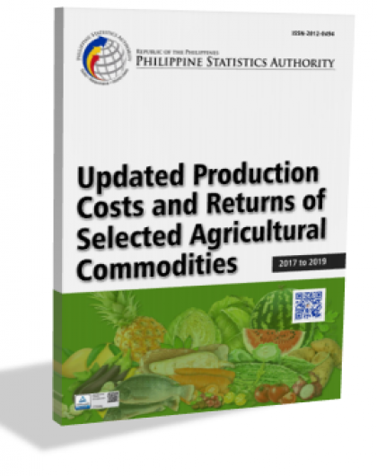 Updated Production Costs and Returns for Selected Agricultural Commodities Part II- Other Commodities