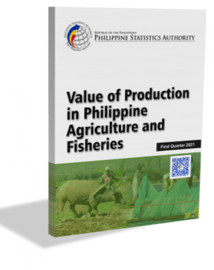 Value of Production in Philippine Agriculture and Fisheries
