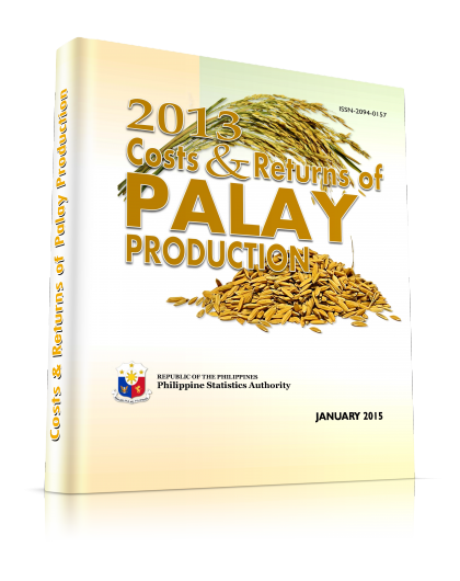 Costs and Returns of Palay Production