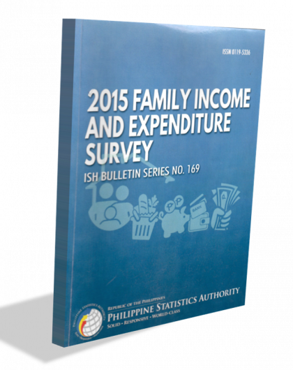 Family Income and Expenditure Survey (FIES)
