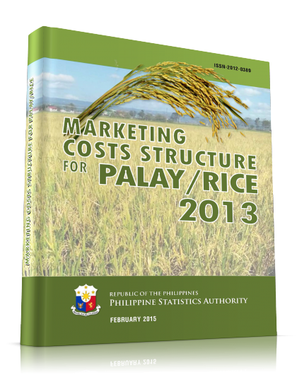 Marketing Costs Structure