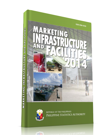 Marketing Infrastructure and Facilities