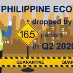 Economic Performance of the Philippines, Second Quarter 2020