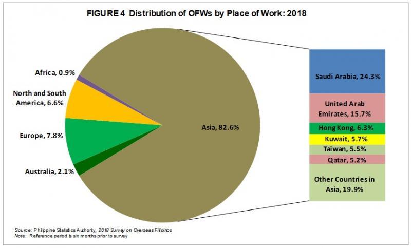 Philippine Statistics Authority | Republic of the Philippines