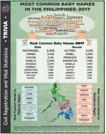 Philippines male names