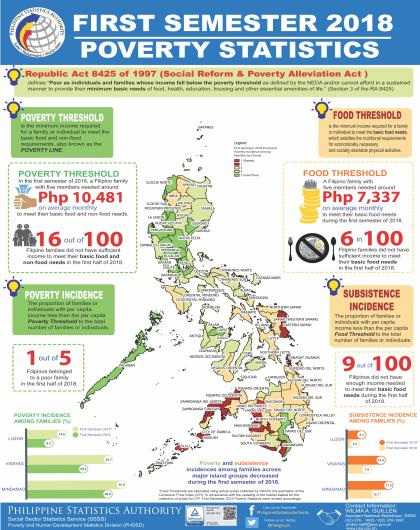 Philippine Statistics Authority | Republic of the Philippines