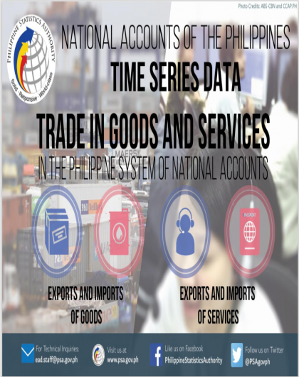 National Accounts of the Philippines - Time Series Data (Trade in Goods and Services)