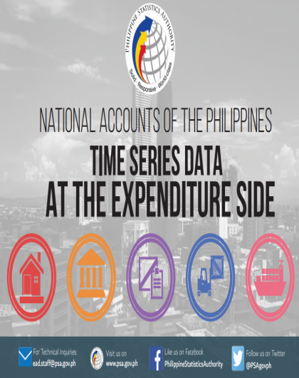 National Accounts of the Philippines - Time Series Data (Expenditure Side)