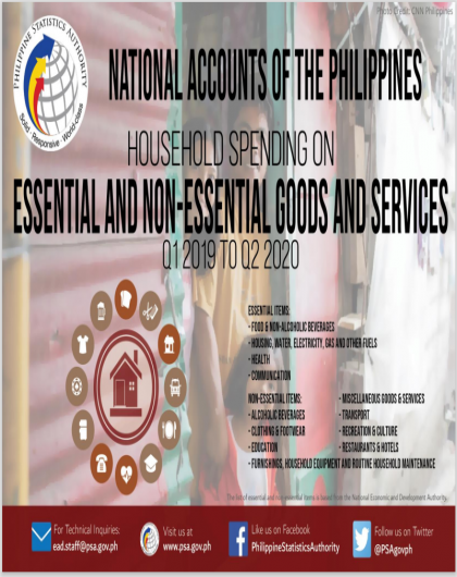 National Accounts of the Philippines Household Spending on Essential and Non-Essential Goods and Services (Q1 2019 to Q2 2020)